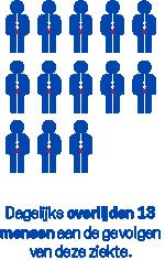 infographic darmkanker 13 overlijden