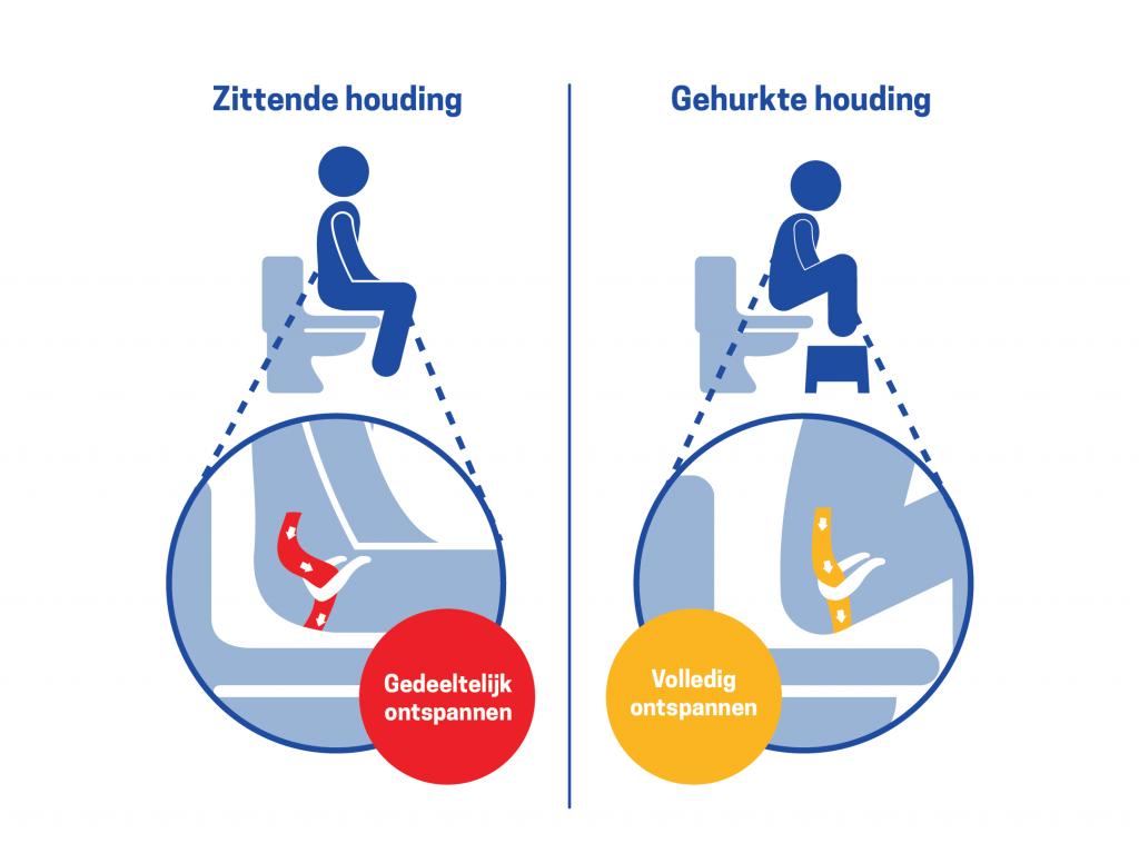 Zithouding_DEF-1024x776